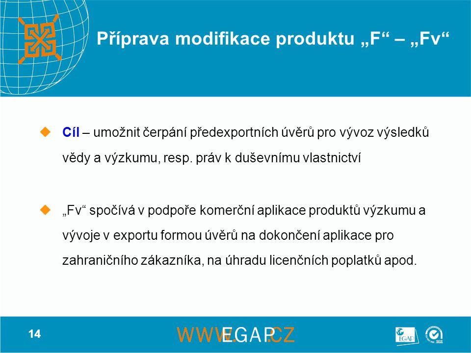 """Příprava modifikace produktu """"F – """"Fv"""