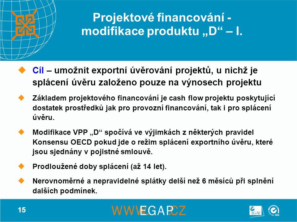 """Projektové financování - modifikace produktu """"D – I."""