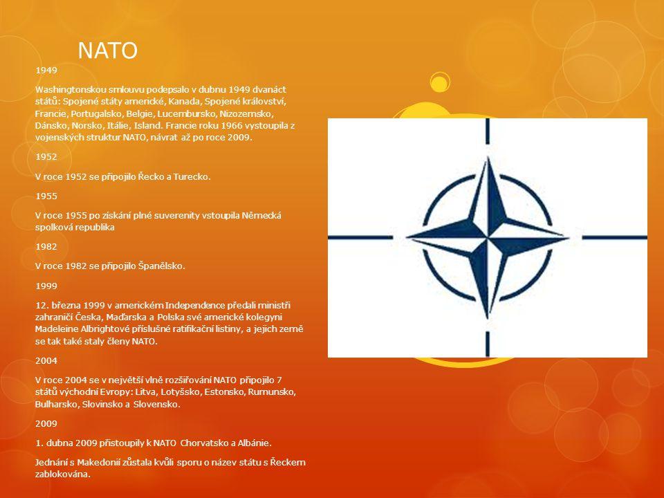NATO 1949.