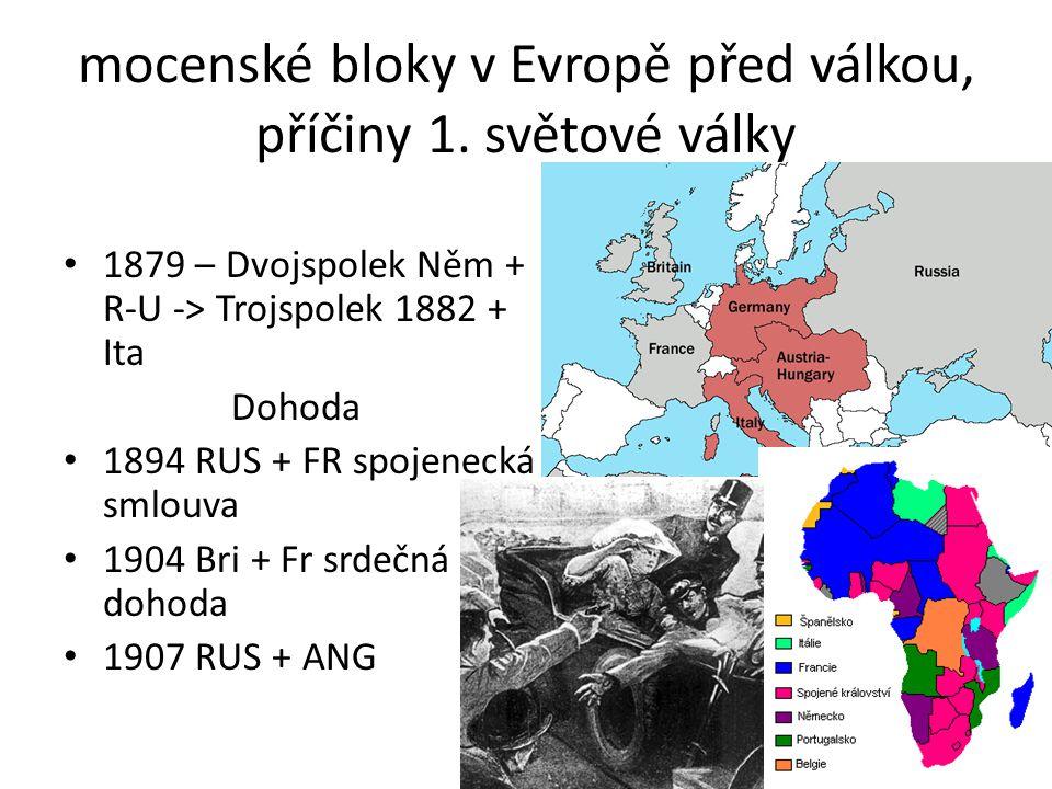 mocenské bloky v Evropě před válkou, příčiny 1. světové války