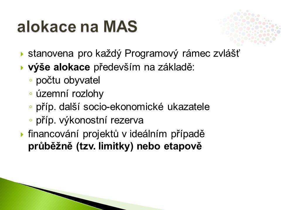 alokace na MAS stanovena pro každý Programový rámec zvlášť