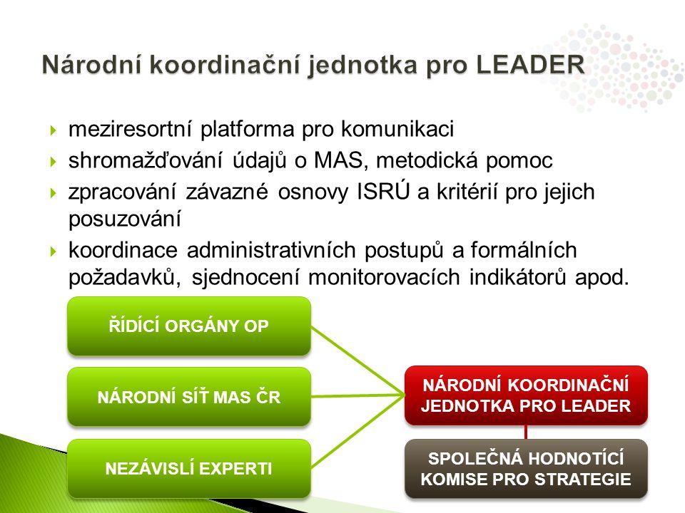 Národní koordinační jednotka pro LEADER
