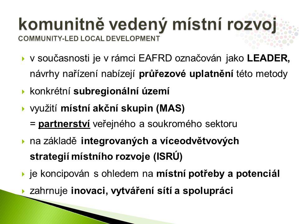 komunitně vedený místní rozvoj COMMUNITY-LED LOCAL DEVELOPMENT