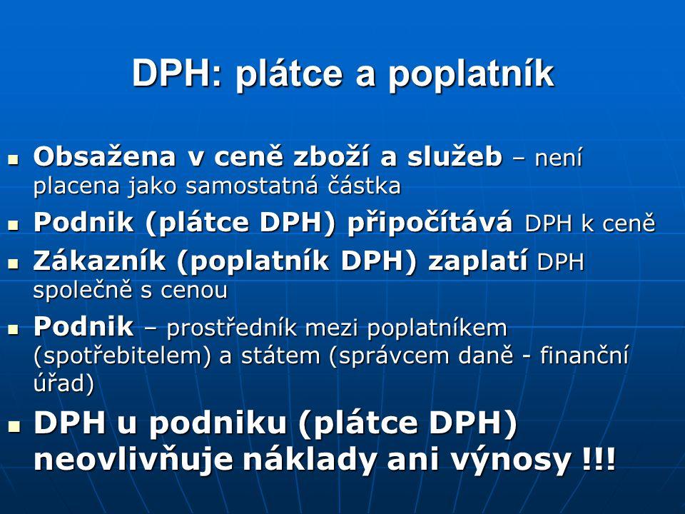 DPH: plátce a poplatník