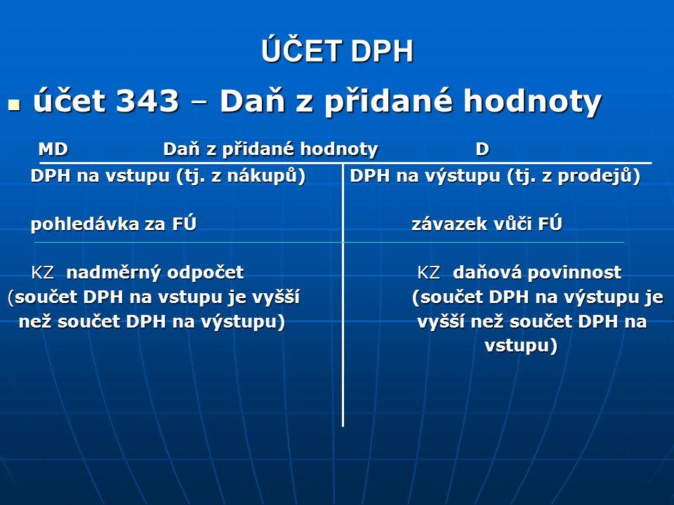 účet 343 – Daň z přidané hodnoty MD Daň z přidané hodnoty D