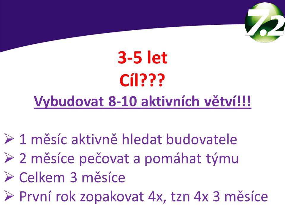 Vybudovat 8-10 aktivních větví!!!