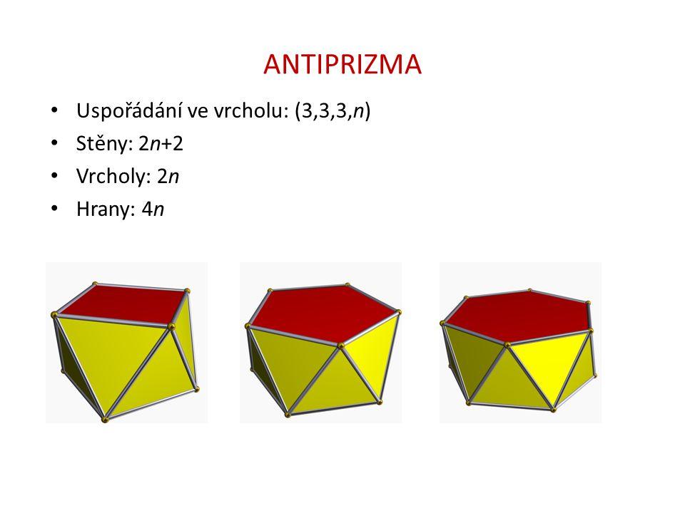 ANTIPRIZMA Uspořádání ve vrcholu: (3,3,3,n) Stěny: 2n+2 Vrcholy: 2n