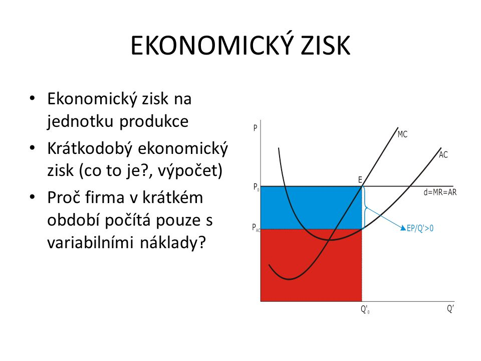 EKONOMICKÝ ZISK Ekonomický zisk na jednotku produkce