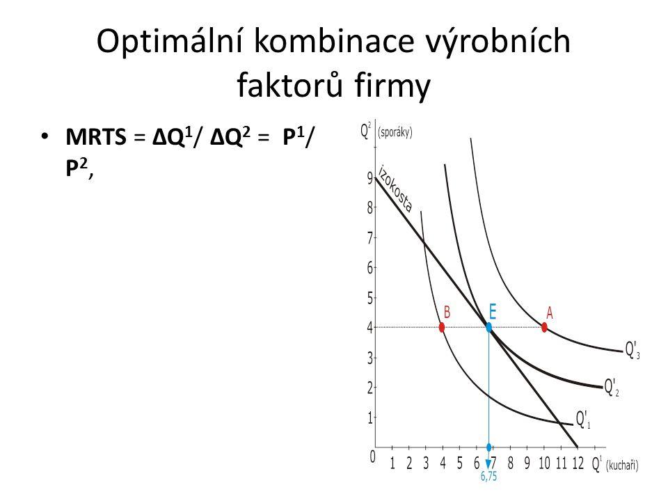 Optimální kombinace výrobních faktorů firmy