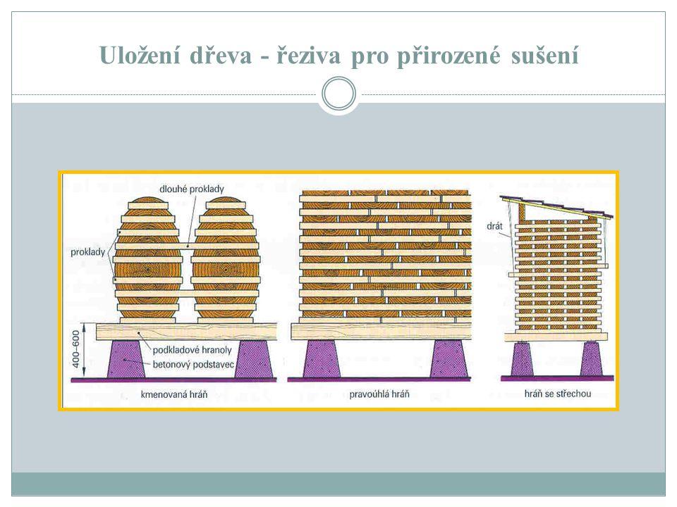 Uložení dřeva - řeziva pro přirozené sušení