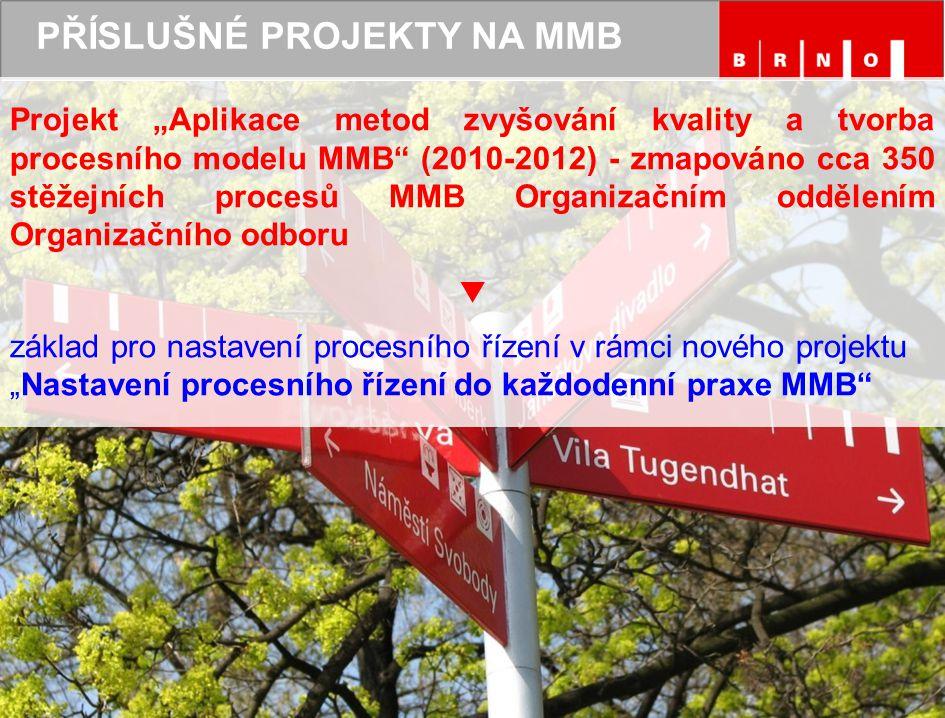 Připravujeme: PŘÍSLUŠNÉ PROJEKTY NA MMB strategii MMB