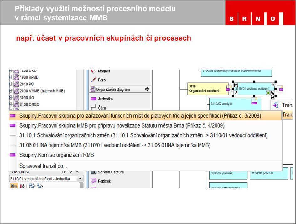 Příklady využití možností procesního modelu v rámci systemizace MMB