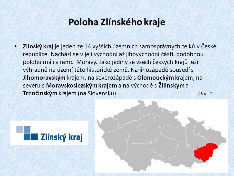 Poloha Zlínského kraje
