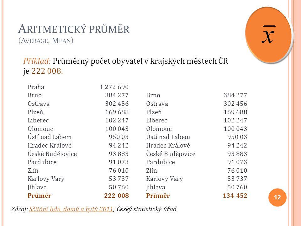 Aritmetický průměr (Average, Mean)