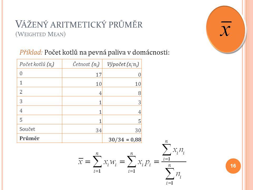Vážený aritmetický průměr (Weighted Mean)