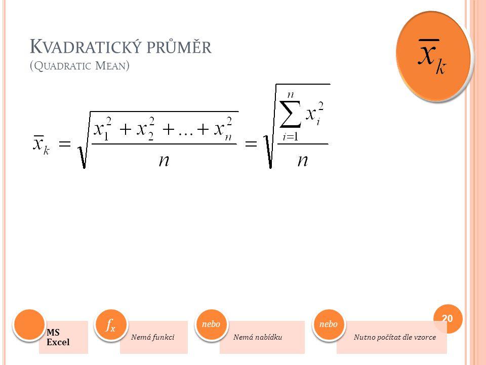 Kvadratický průměr (Quadratic Mean)