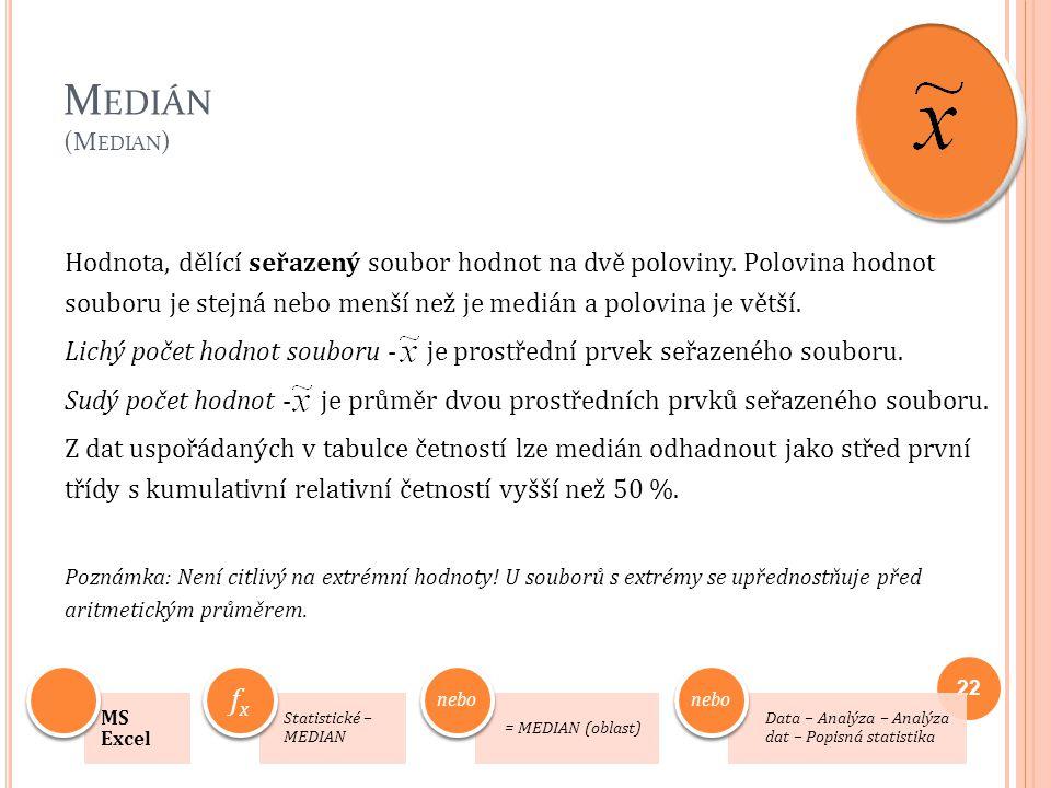 Medián (Median) nebo fx