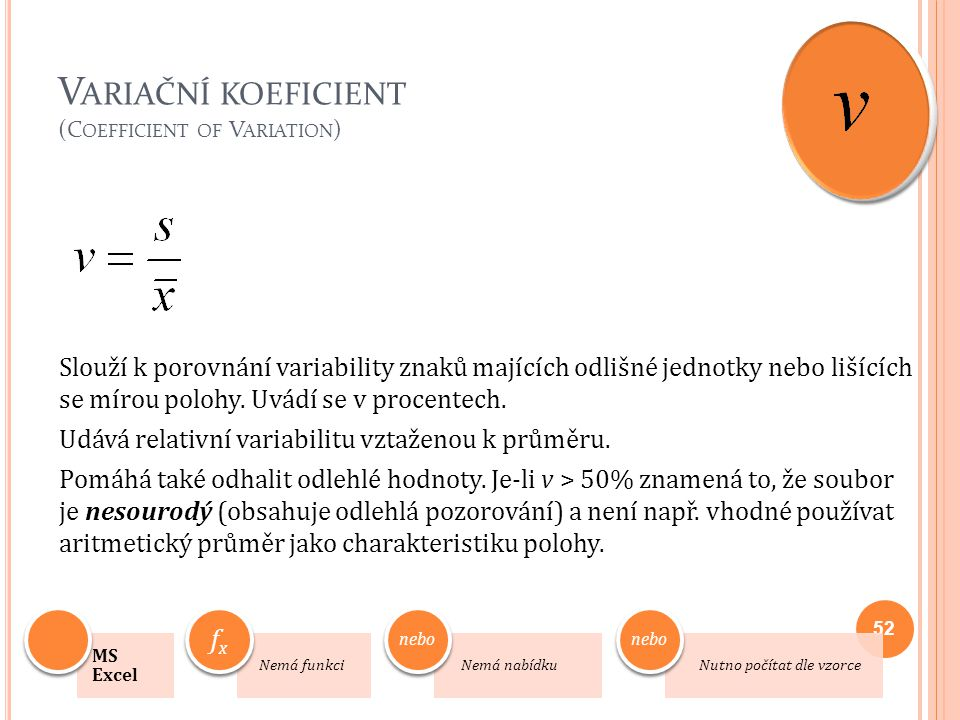 Variační koeficient (Coefficient of Variation)