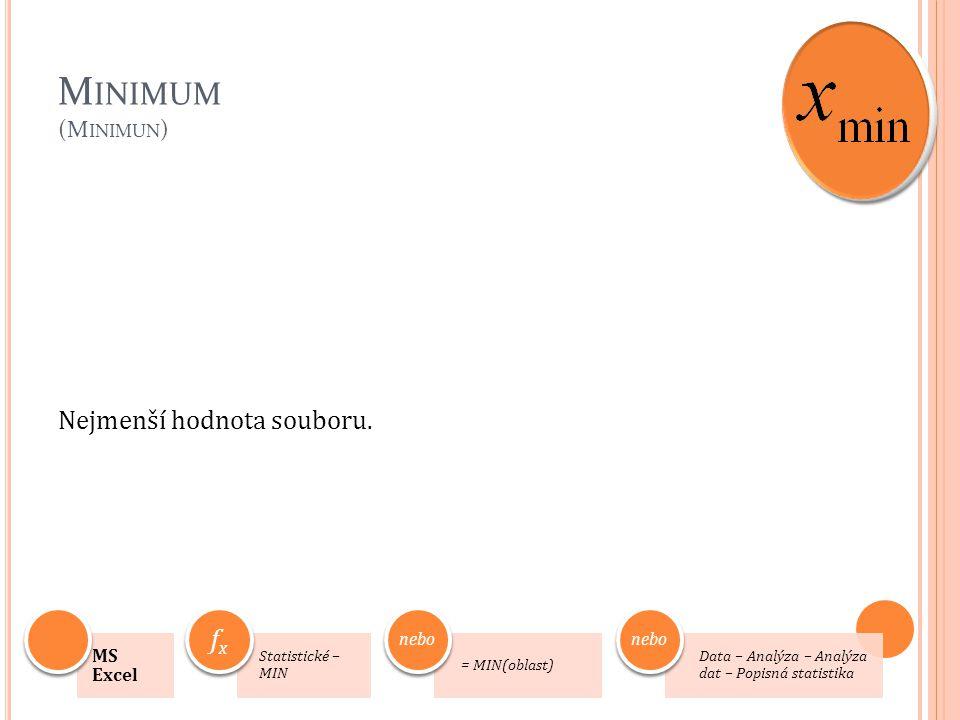 Minimum (Minimun) nebo fx Nejmenší hodnota souboru. MS Excel