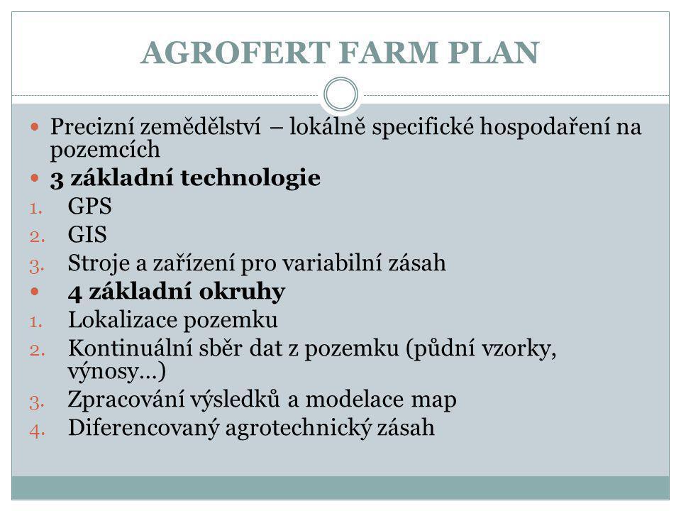 AGROFERT FARM PLAN Precizní zemědělství – lokálně specifické hospodaření na pozemcích. 3 základní technologie.