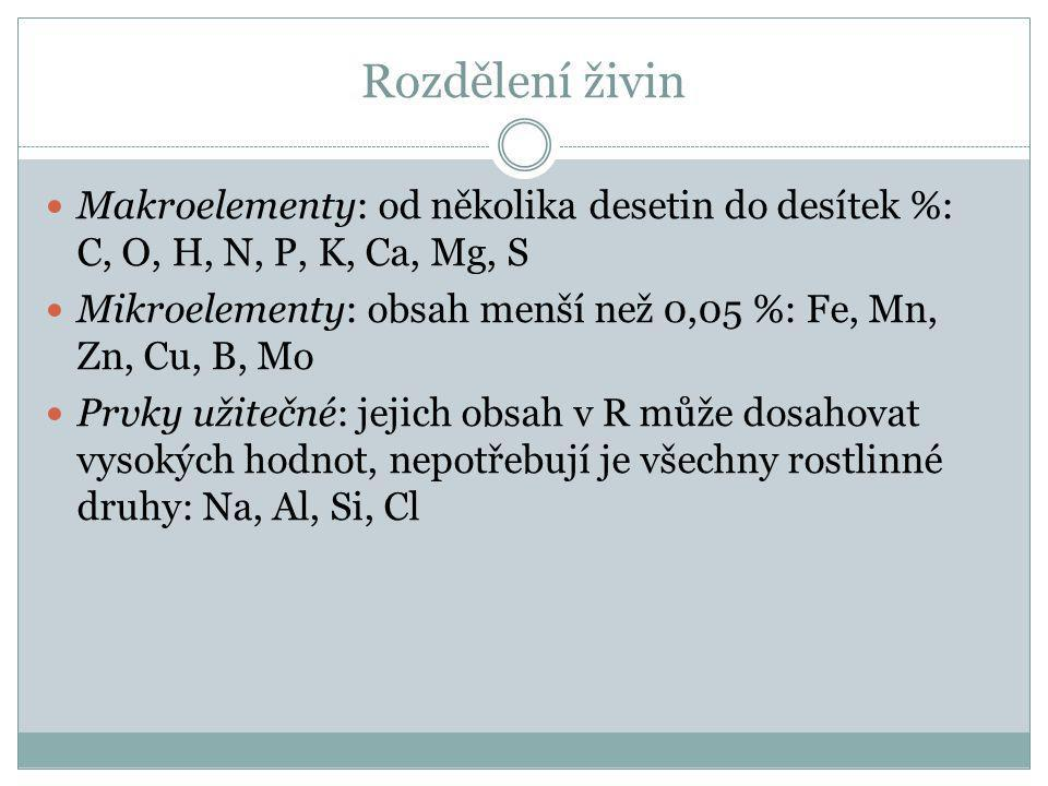 Rozdělení živin Makroelementy: od několika desetin do desítek %: C, O, H, N, P, K, Ca, Mg, S.