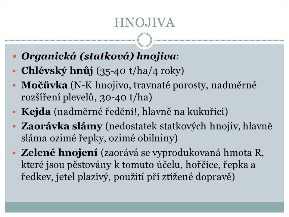 HNOJIVA Organická (statková) hnojiva: