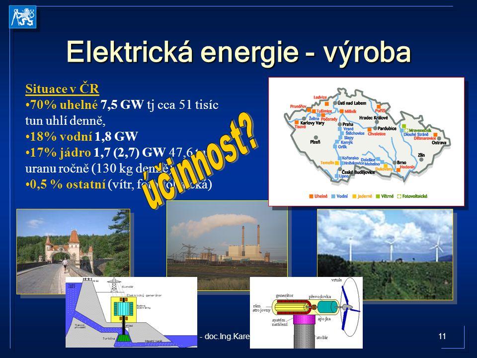 Elektrická energie - výroba