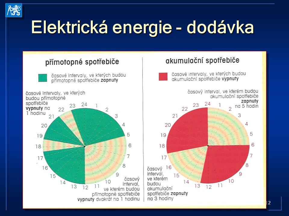 Elektrická energie - dodávka
