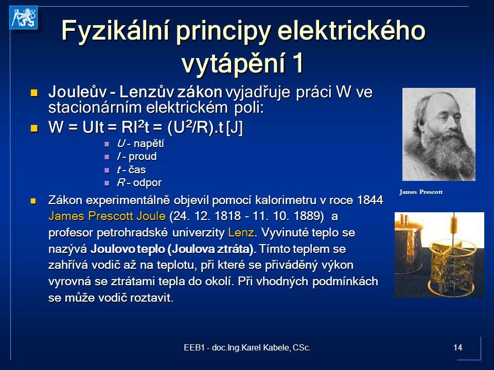 Fyzikální principy elektrického vytápění 1