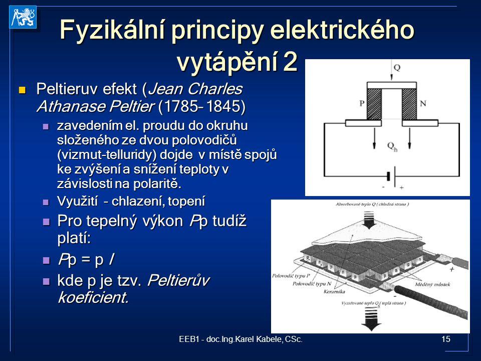 Fyzikální principy elektrického vytápění 2