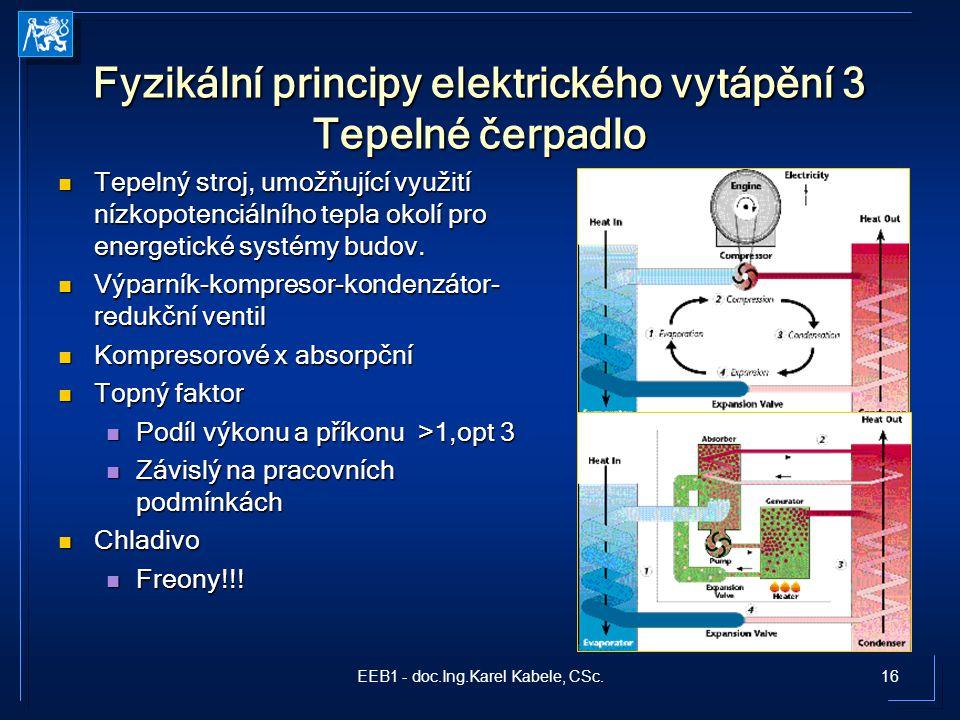Fyzikální principy elektrického vytápění 3 Tepelné čerpadlo