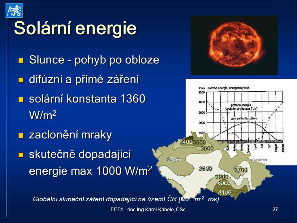 Solární energie Slunce - pohyb po obloze difúzní a přímé záření
