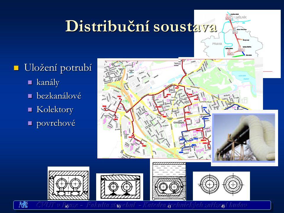 Distribuční soustava Uložení potrubí kanály bezkanálové Kolektory