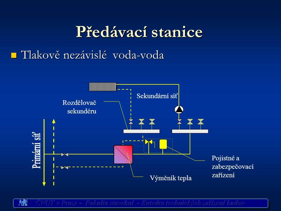 Předávací stanice Tlakově nezávislé voda-voda Sekundární síť
