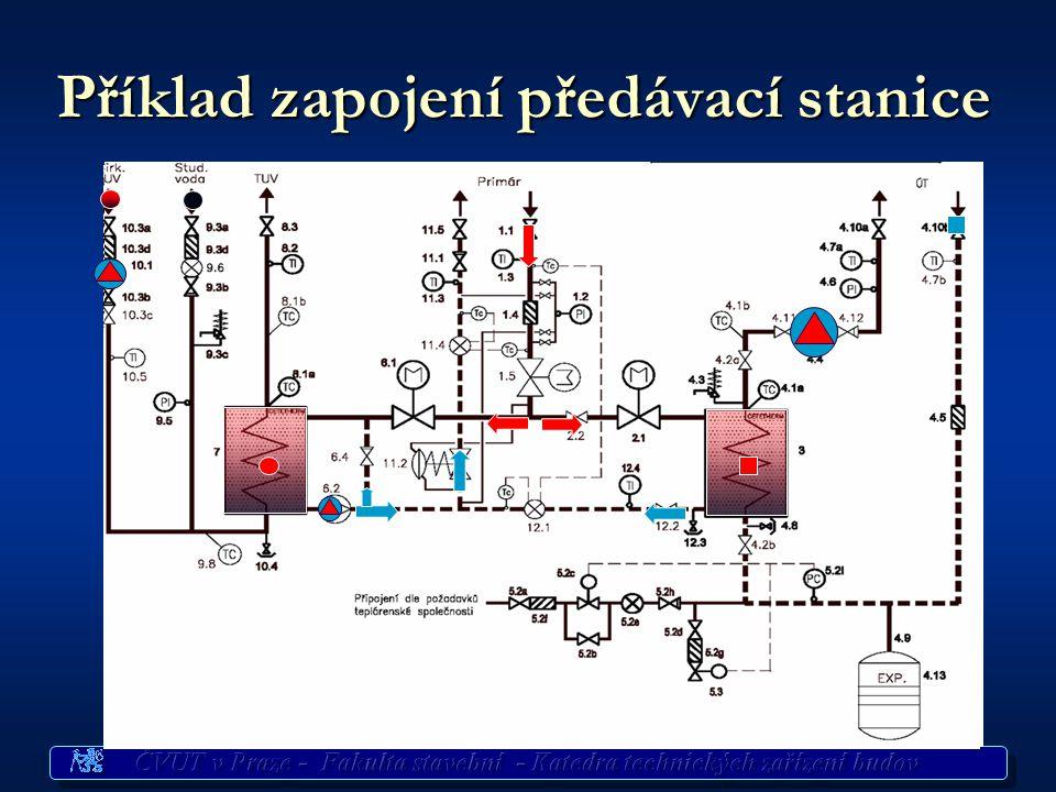 Příklad zapojení předávací stanice