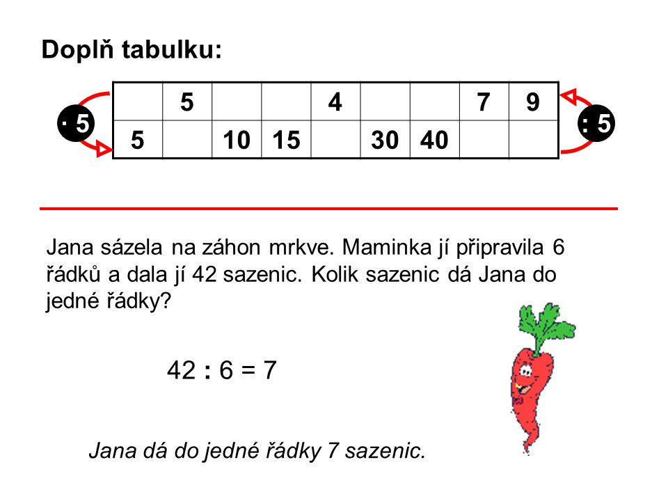 Doplň tabulku: 5. 4. 7. 9. 10. 15. 30. 40. · 5. : 5.