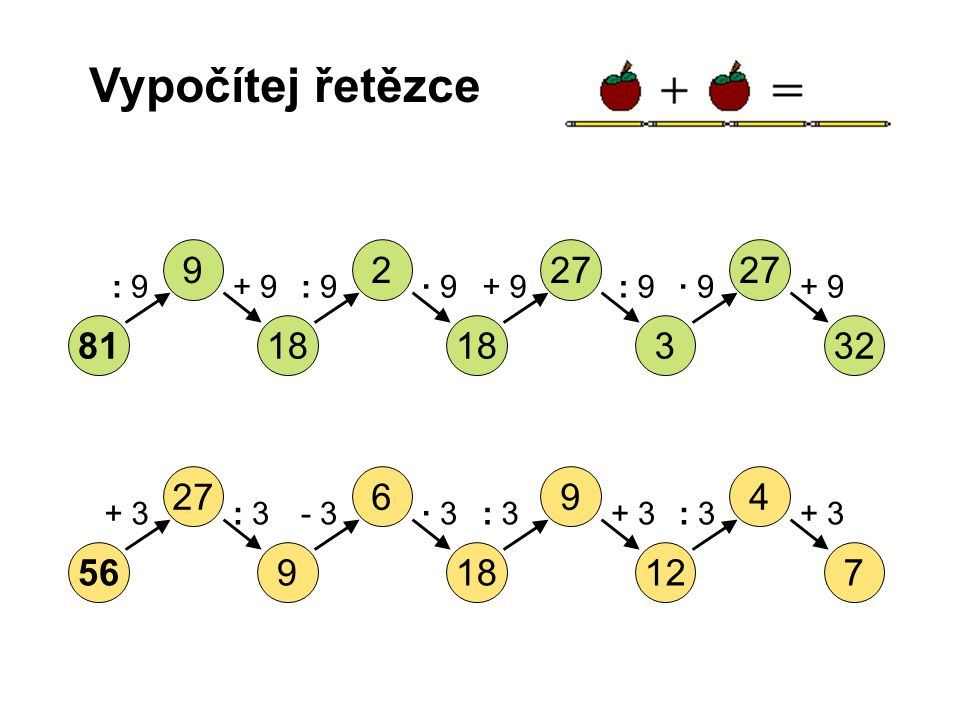 Vypočítej řetězce 9. 2. 27. 27. : 9. + 9. : 9. · 9. + 9. : 9. · 9. + 9. 81. 18. 18. 3.