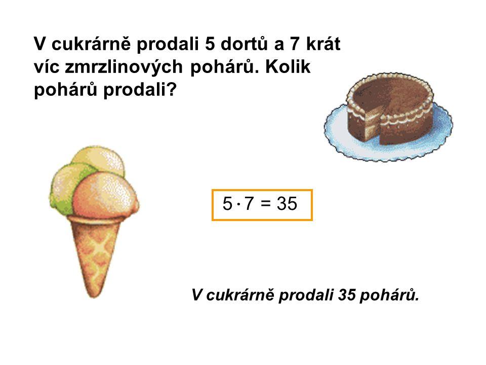 V cukrárně prodali 5 dortů a 7 krát víc zmrzlinových pohárů