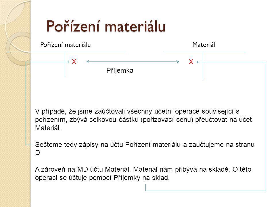 Pořízení materiálu Pořízení materiálu Materiál X X Příjemka