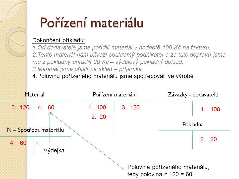 Pořízení materiálu Dokončení příkladu: