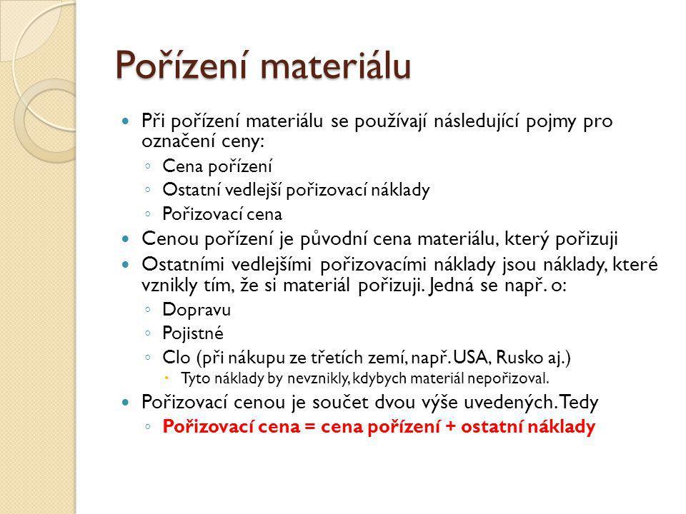 Pořízení materiálu Při pořízení materiálu se používají následující pojmy pro označení ceny: Cena pořízení.