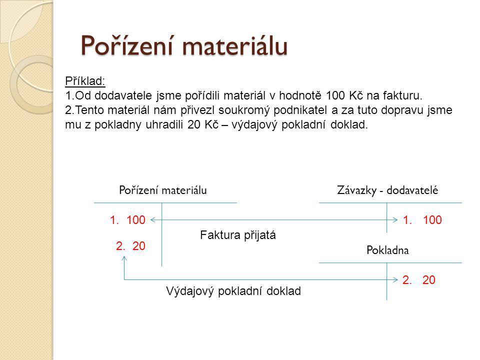 Pořízení materiálu Příklad: