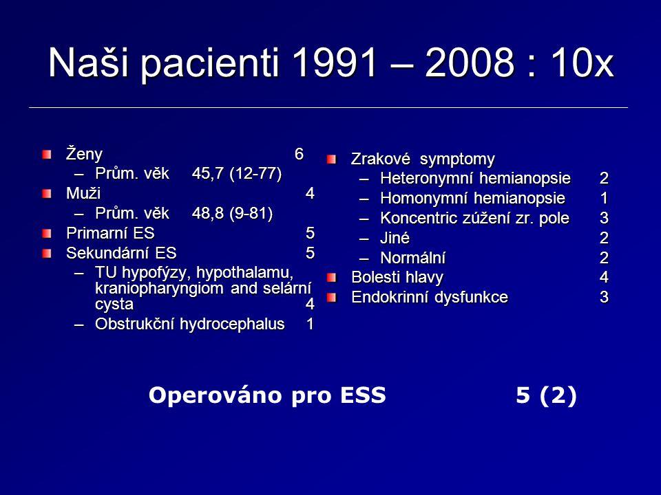 Naši pacienti 1991 – 2008 : 10x Operováno pro ESS 5 (2) Ženy 6