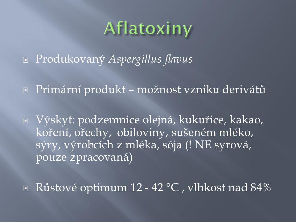Aflatoxiny Produkovaný Aspergillus flavus
