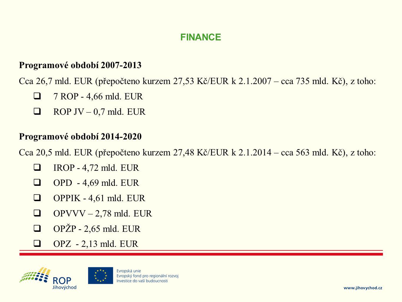 FINANCE Programové období 2007-2013. Cca 26,7 mld. EUR (přepočteno kurzem 27,53 Kč/EUR k 2.1.2007 – cca 735 mld. Kč), z toho: