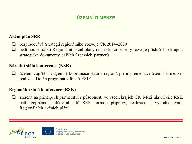 ÚZEMNÍ DIMENZE Akční plán SRR. rozpracovává Strategii regionálního rozvoje ČR 2014–2020.