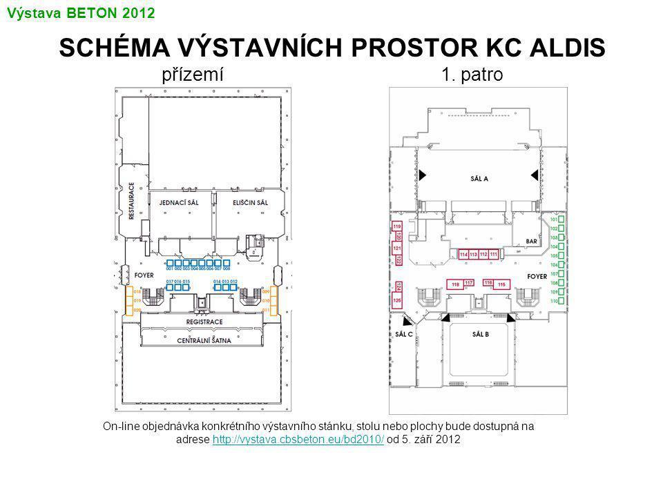 SCHÉMA VÝSTAVNÍCH PROSTOR KC ALDIS přízemí 1. patro