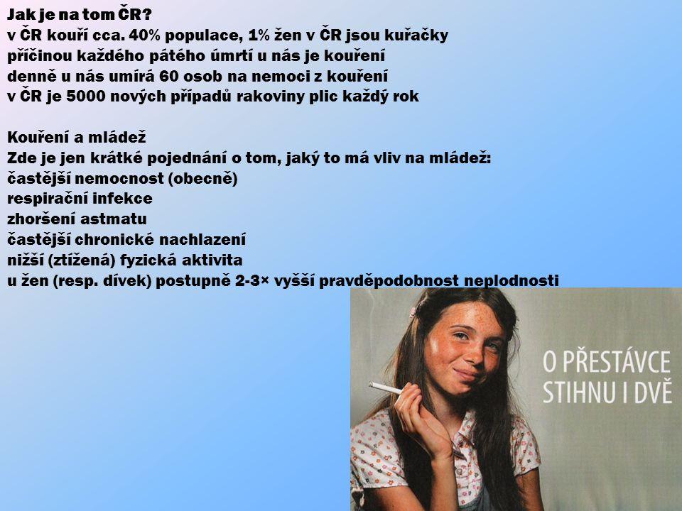 Jak je na tom ČR v ČR kouří cca. 40% populace, 1% žen v ČR jsou kuřačky. příčinou každého pátého úmrtí u nás je kouření.