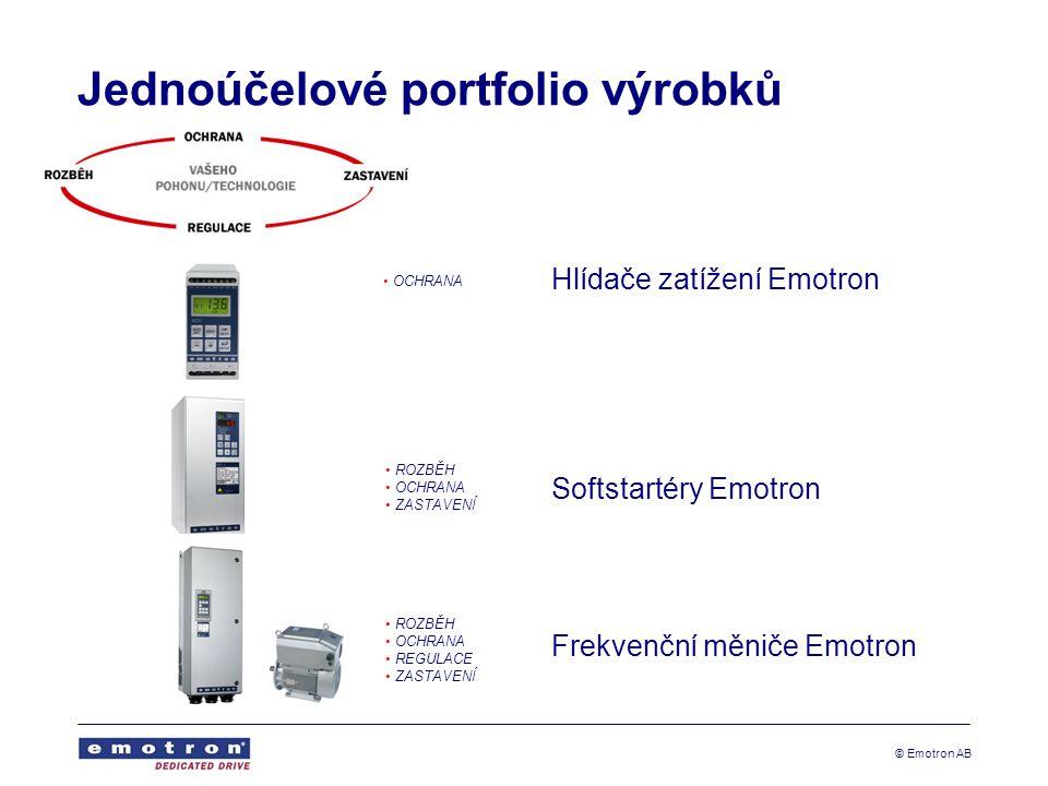 Jednoúčelové portfolio výrobků