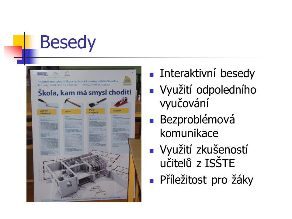 Besedy Interaktivní besedy Využití odpoledního vyučování